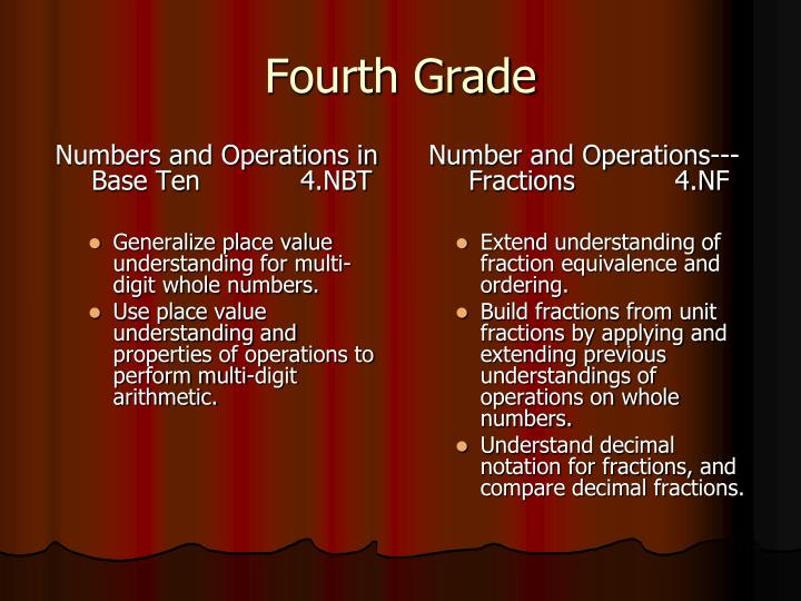 Numbers and Operations in Base Ten            4.NBT