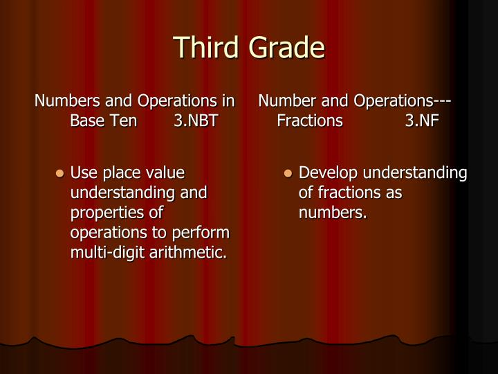 Numbers and Operations in Base Ten       3.NBT