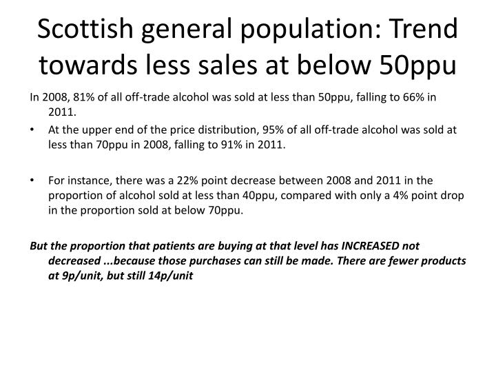 Scottish general population: Trend towards less sales at below 50ppu