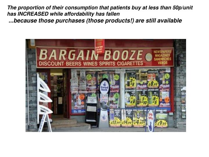 The proportion of their consumption that patients buy at less than 50p/unit