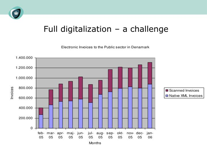 Full digitalization – a challenge