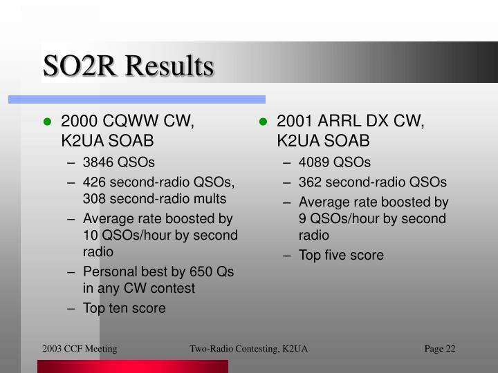 2000 CQWW CW, K2UA SOAB