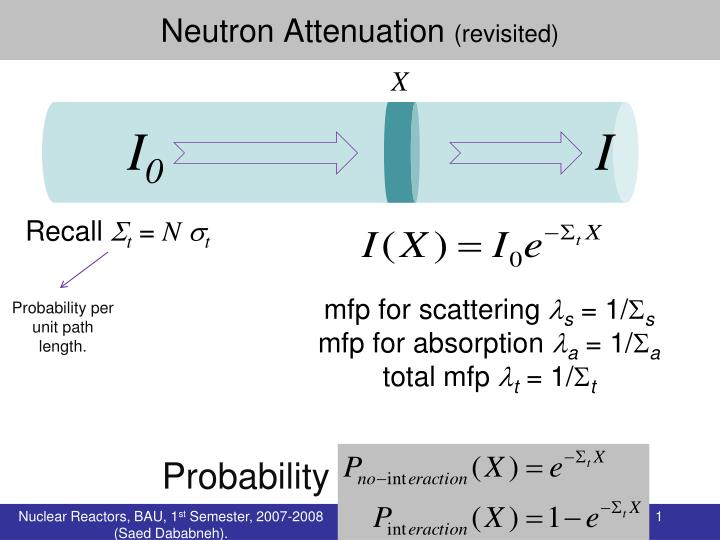 Neutron Attenuation