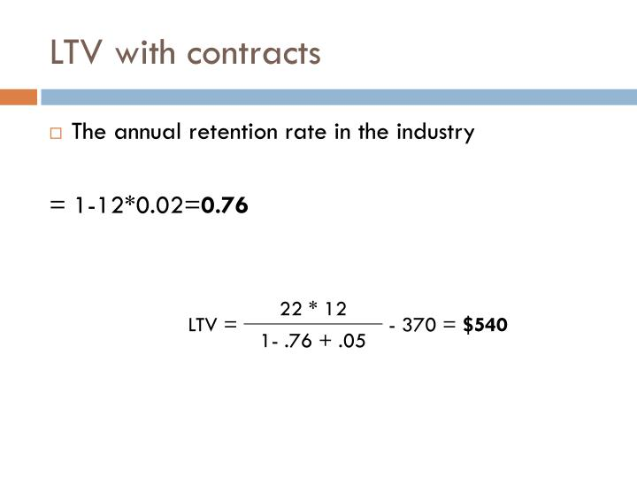 LTV with contracts