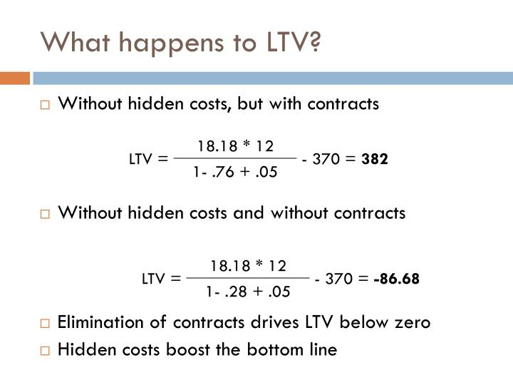 What happens to LTV?