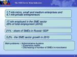 the ministry of economic development of the russian federation