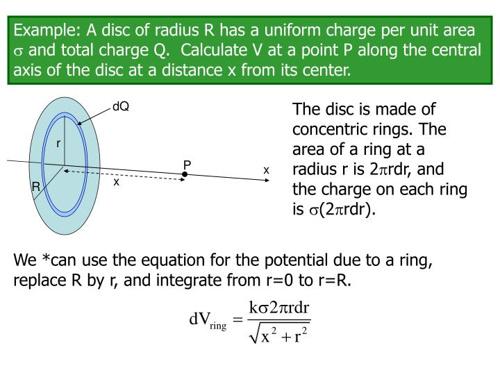 Example: A disc of radius R has a uniform charge per unit area
