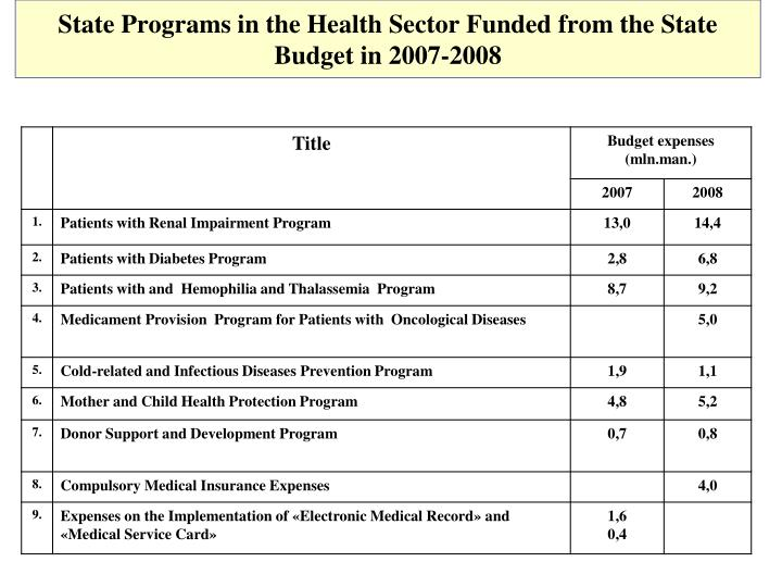 State Programs in the Health Sector