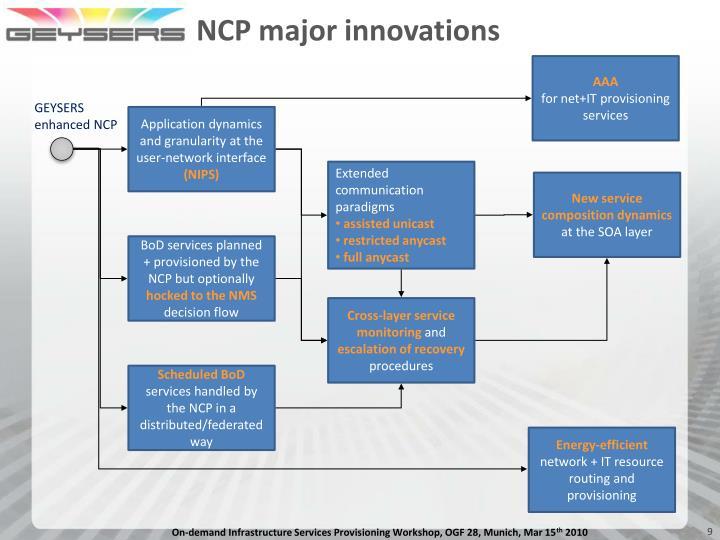 NCP major innovations