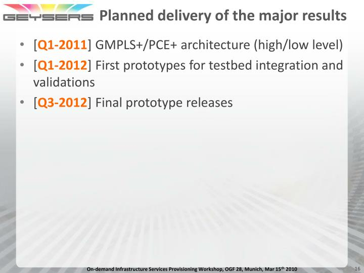 Planned delivery of the major results