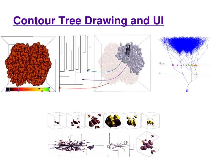 Contour Tree Drawing and UI