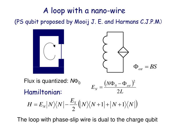 A loop with a nano-wire