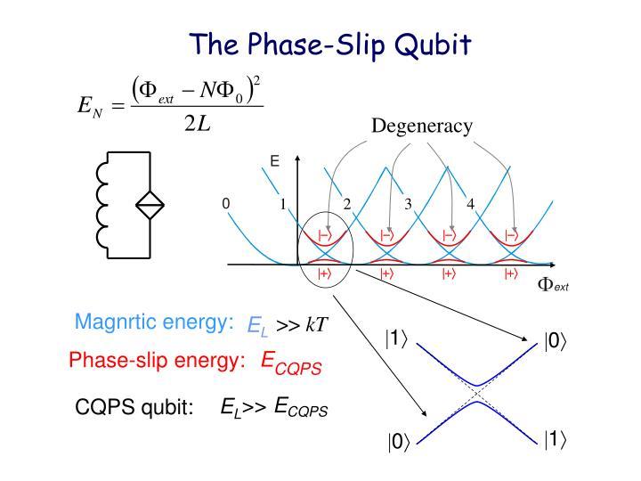 The Phase-Slip Qubit