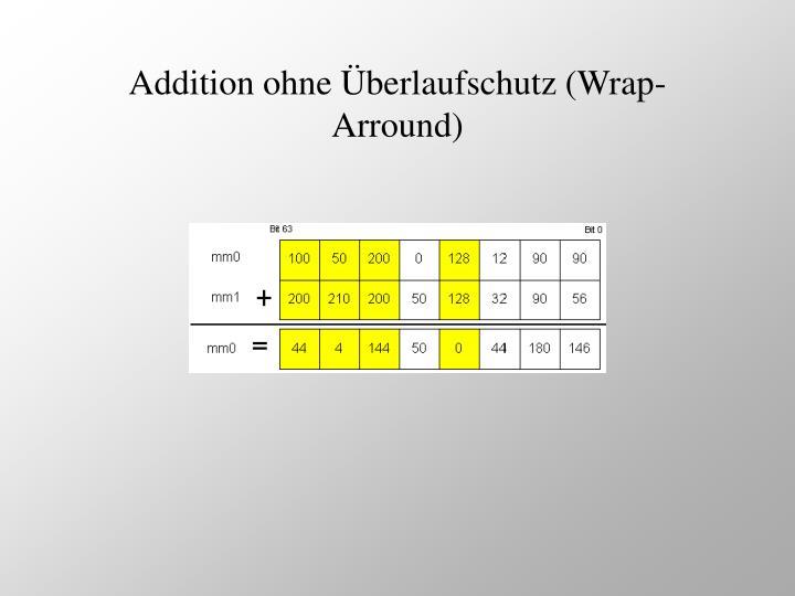 Addition ohne Überlaufschutz (Wrap-Arround)