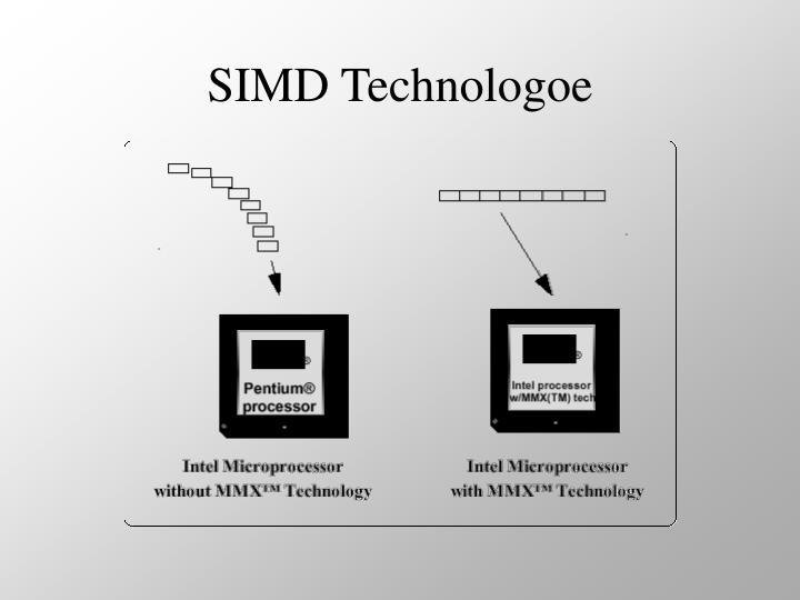 SIMD Technologoe