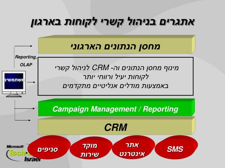 Reporting,