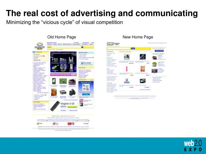 The real cost of advertising and communicating