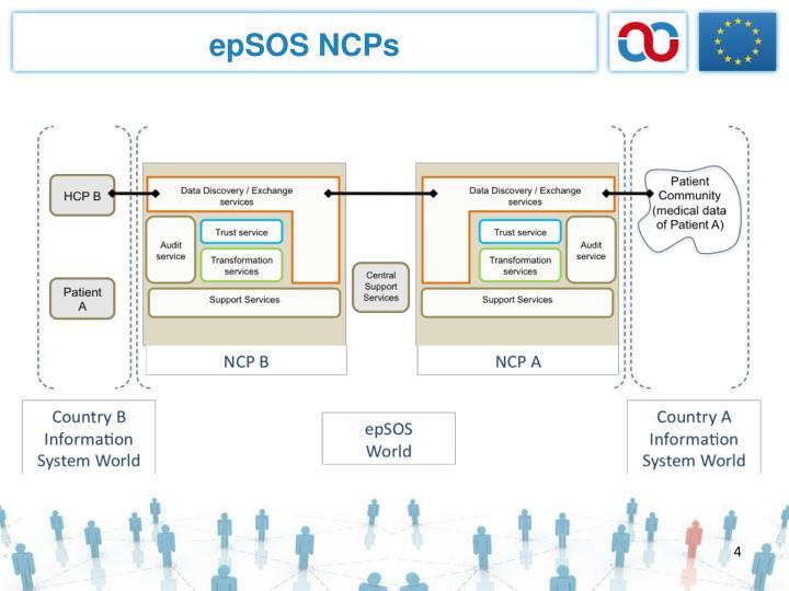 epSOS NCPs
