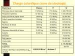charge calorifique zone de stockage