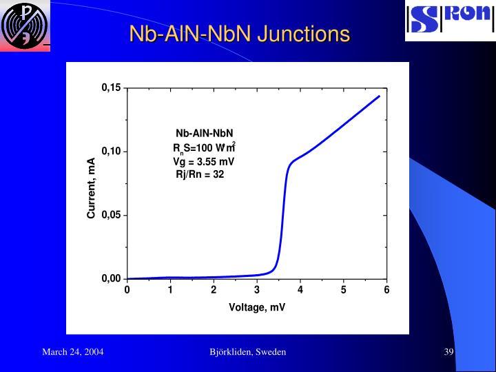 Nb-AlN-NbN Junctions