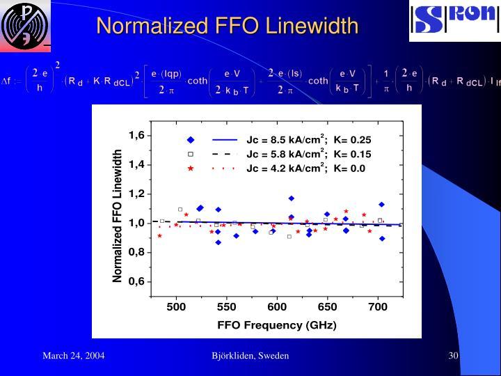 Normalized FFO Linewidth