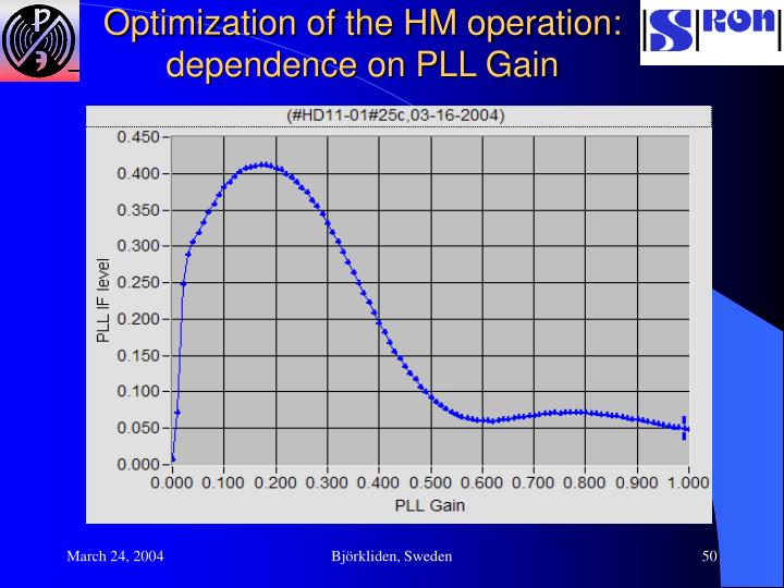 Optimization of the HM operation:
