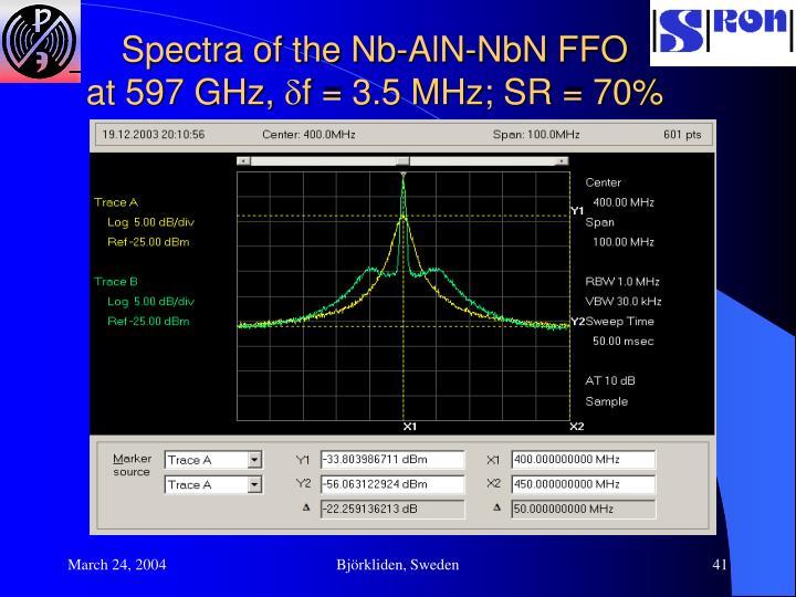 Spectra of the Nb-AlN-NbN FFO