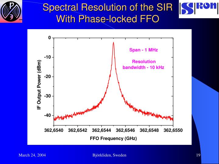 Spectral Resolution of the SIR