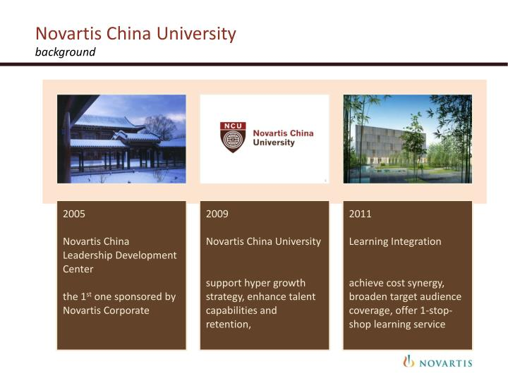 Novartis China University