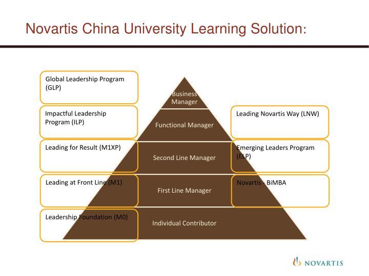 Novartis China University Learning Solution