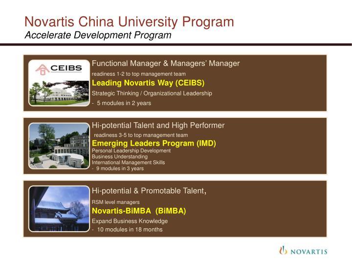 Novartis China University Program