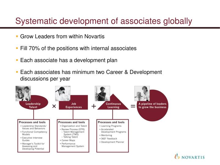 Systematic development of associates globally