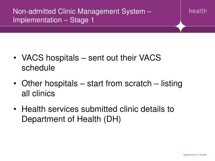 Non-admitted Clinic Management System – Implementation – Stage 1