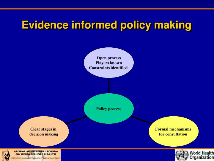 Evidence informed policy making