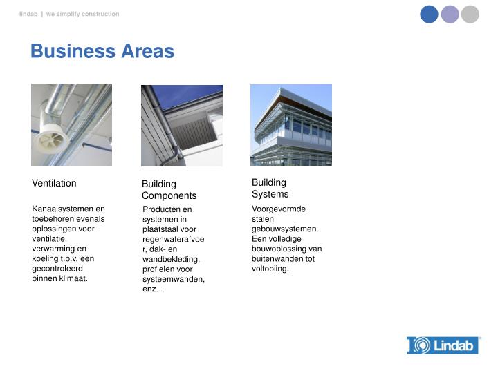 Business Areas