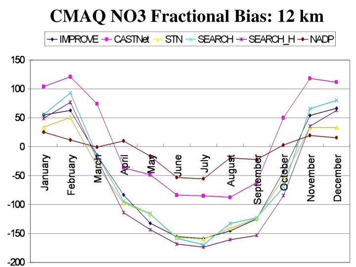 CMAQ NO3 Fractional Bias: 12 km