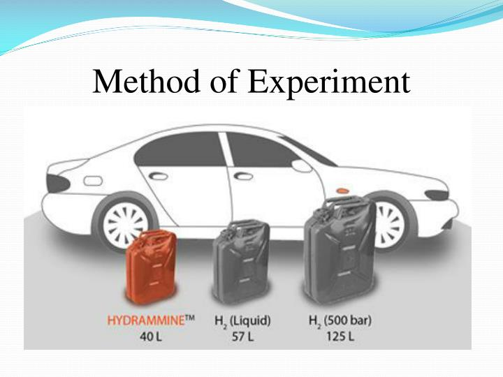 Method of Experiment