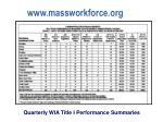 www massworkforce org1
