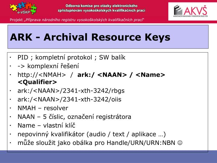 ARK - Archival Resource Keys