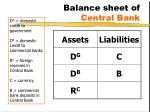 balance sheet of central bank