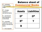 balance sheet of commercial banks