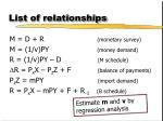 list of relationships