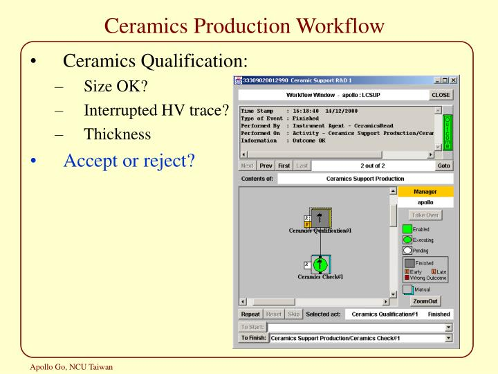 Ceramics Production Workflow