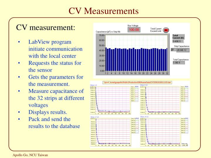 CV Measurements