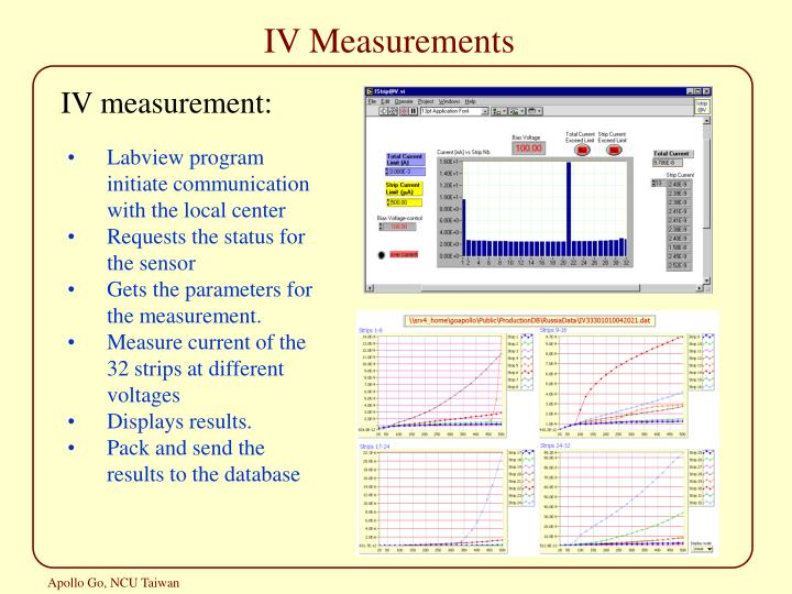 IV Measurements