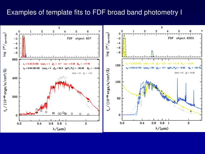 Examples of template fits to FDF broad band photometry I