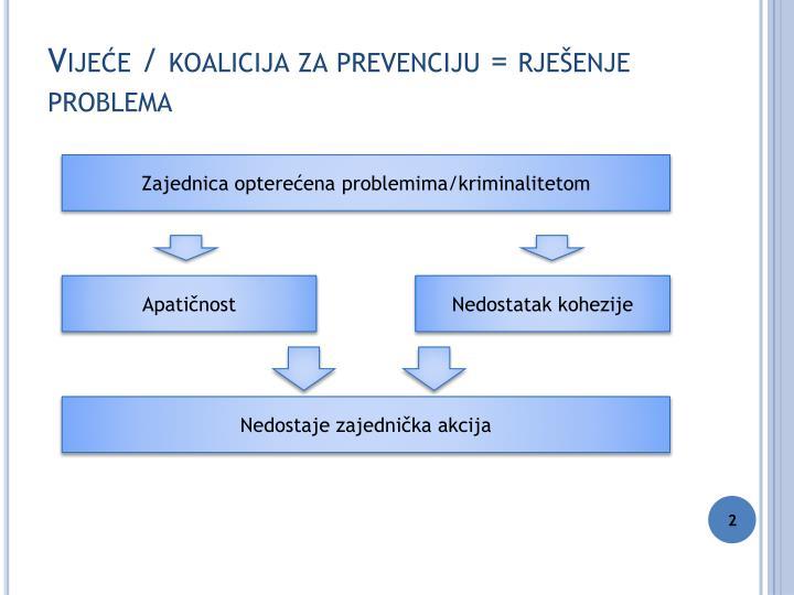 Vije e koalicija za prevenciju rje enje problema