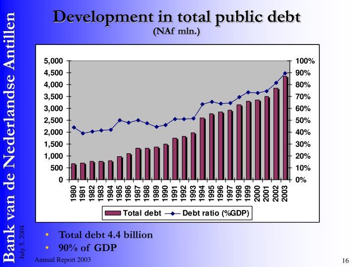 Development in total public debt