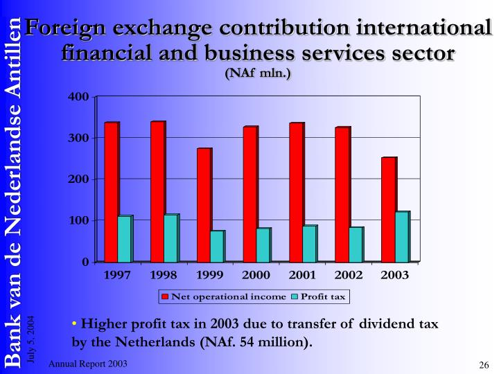 Foreign exchange contribution international financial and business services sector