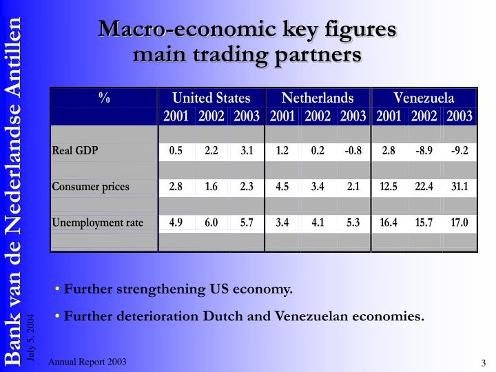 Macro economic key figures main trading partners
